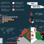 Flags of North Africa